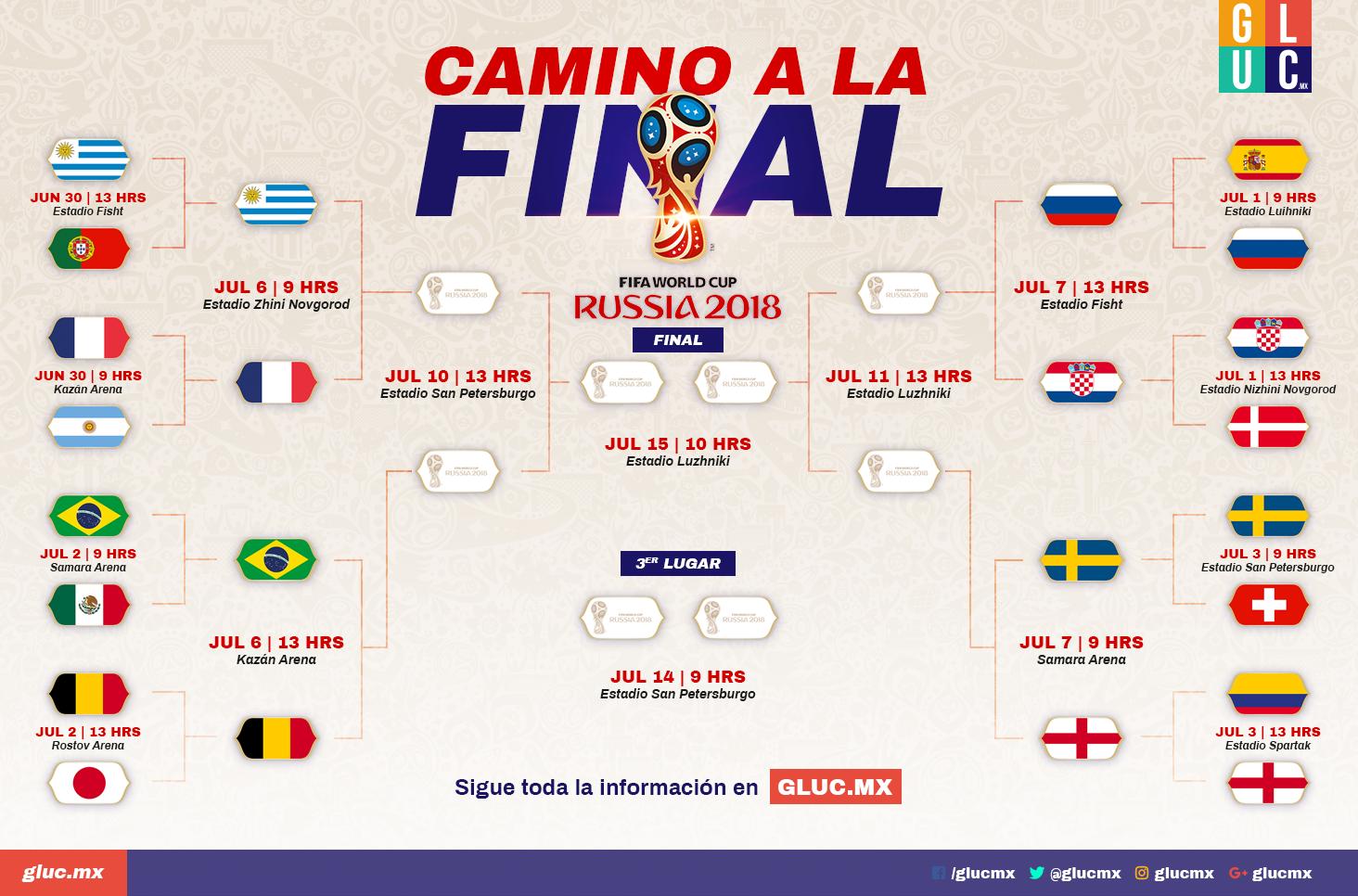 Listos los Cuartos de Final en el Mundial de Rusia 2018 ...