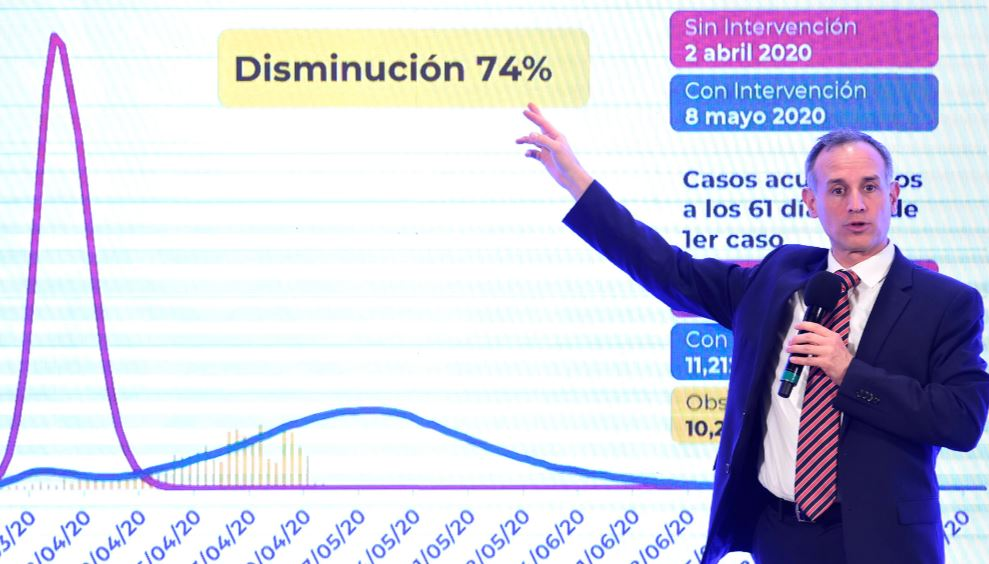 Coronavirus en México: cuántos casos hay, hoy 6 de mayo